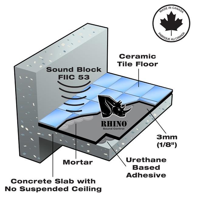 RHINO-FIIC53_Ceramic-Tile-Floor-Install